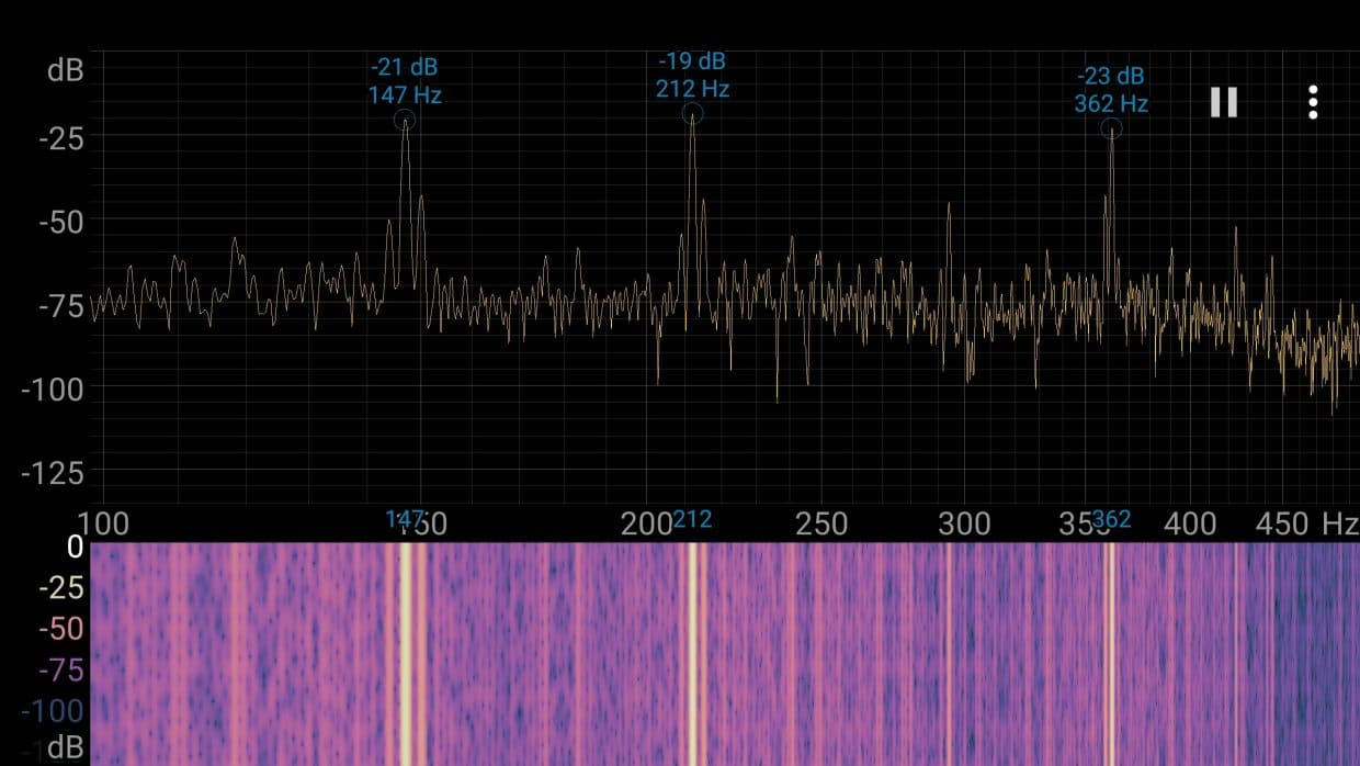 Spectral Analysis & Fast Fourier Transforms