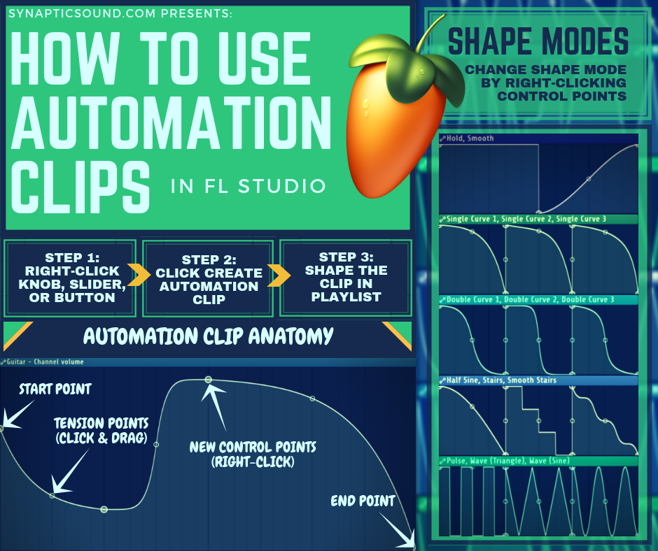 How to Use Automation Clips in FL Studio