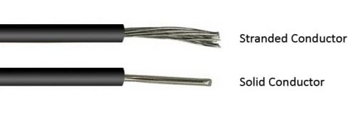 Stranded-vs-Solid-Cable-Image