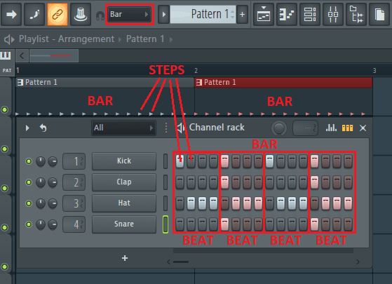 fl studio step sequencer