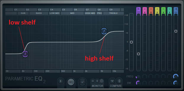 fruity parametric eq 2 shelf filters